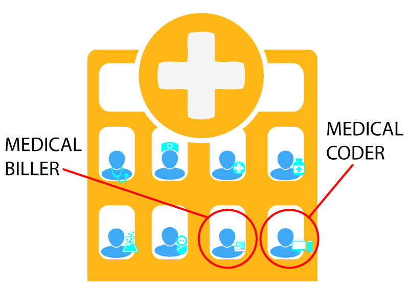 Becoming a medical coder or biller