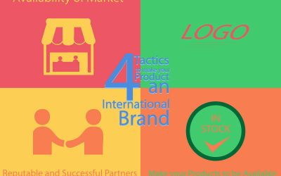 4 tactics to make your product an international brand.